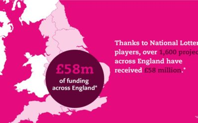 Thankyou to all who play the National Lottery for funding us!